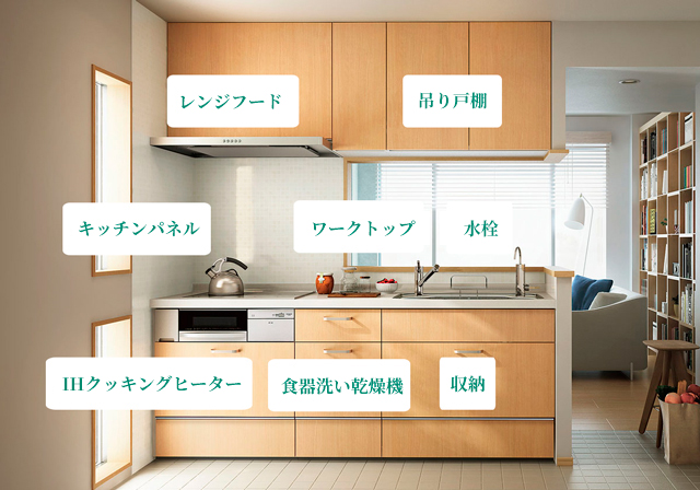システムキッチンの各部分